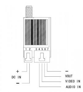 Boscam FPV 5.8G 400mW AV Transmitter Module TS353 setup